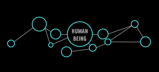 The center of all connections is the Human Being